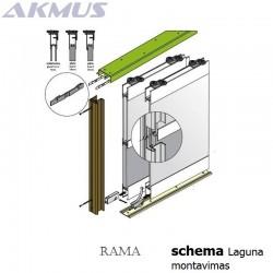 Rama schema