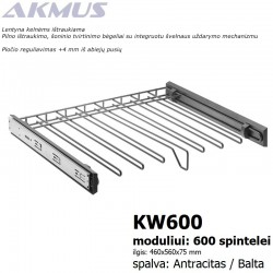 KW600
