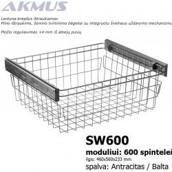SW600