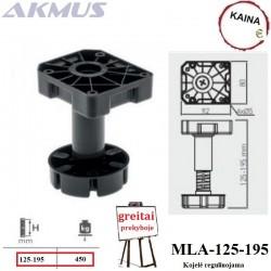MLA-125